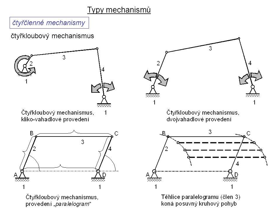 Typy mechanismů Dynamika I, 8. přednáška čtyřčlenné mechanismy