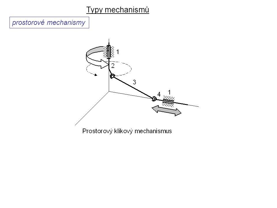 Typy mechanismů Dynamika I, 8. přednáška prostorové mechanismy