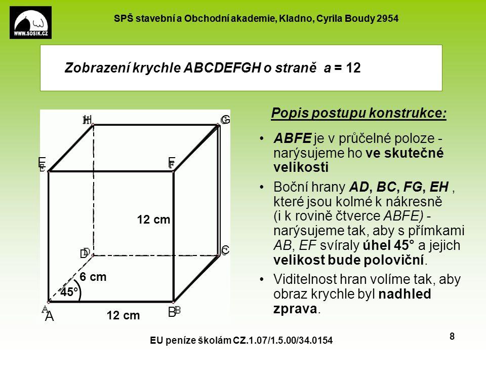 Zobrazení krychle ABCDEFGH o straně a = 12