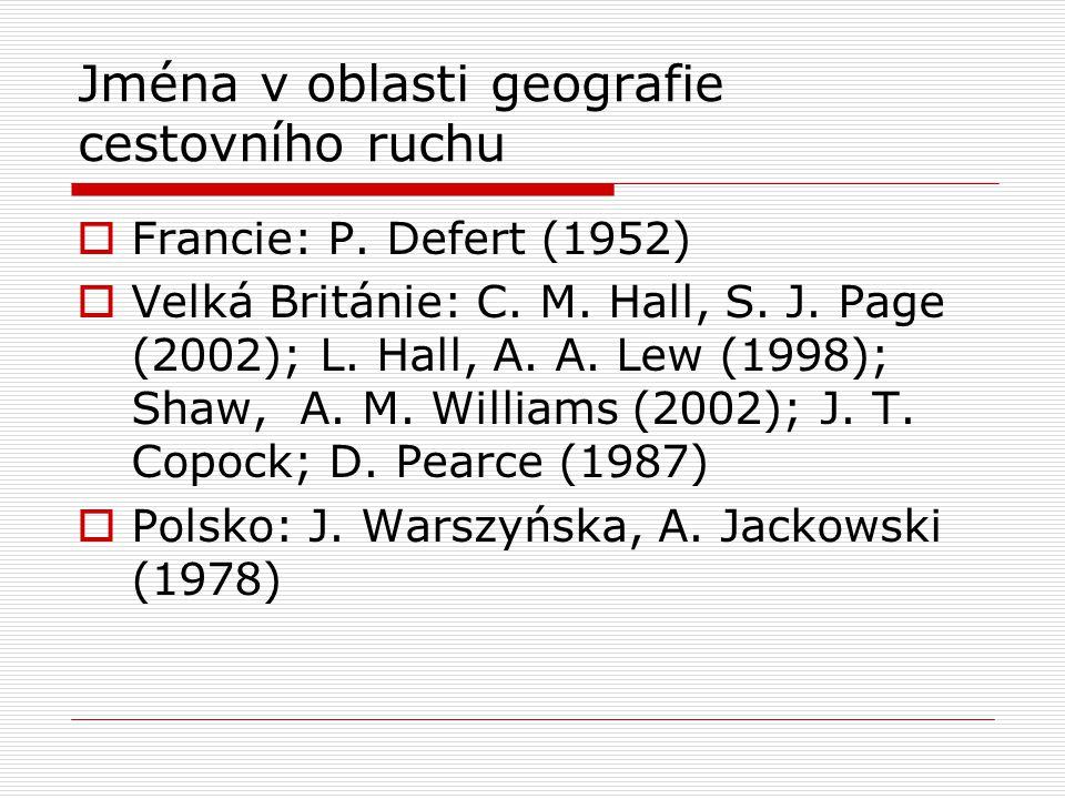 Jména v oblasti geografie cestovního ruchu