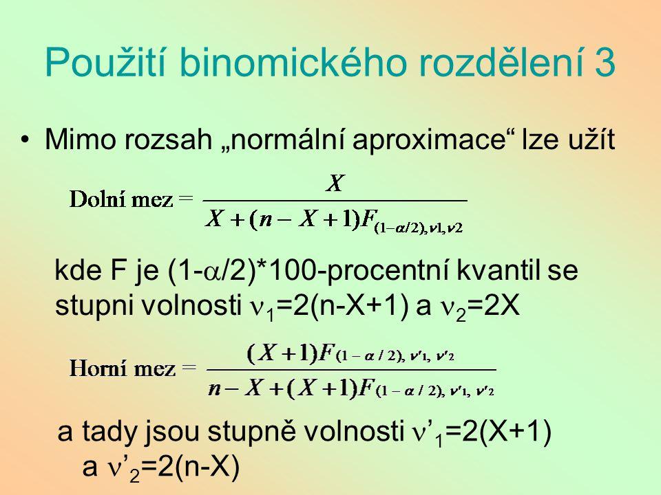 Použití binomického rozdělení 3