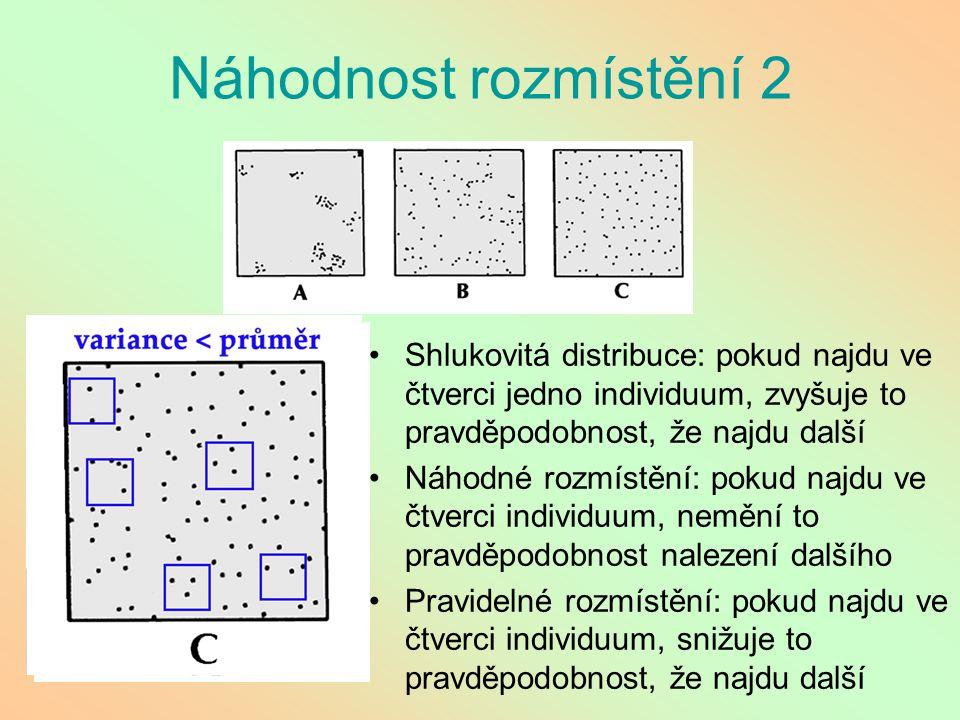 Náhodnost rozmístění 2 Shlukovitá distribuce: pokud najdu ve čtverci jedno individuum, zvyšuje to pravděpodobnost, že najdu další.