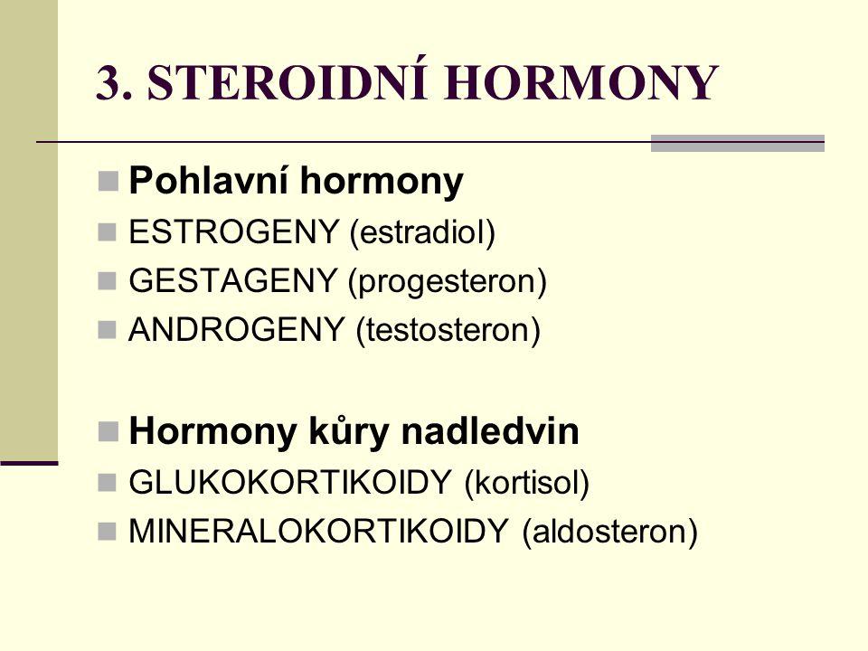 3. STEROIDNÍ HORMONY Pohlavní hormony Hormony kůry nadledvin