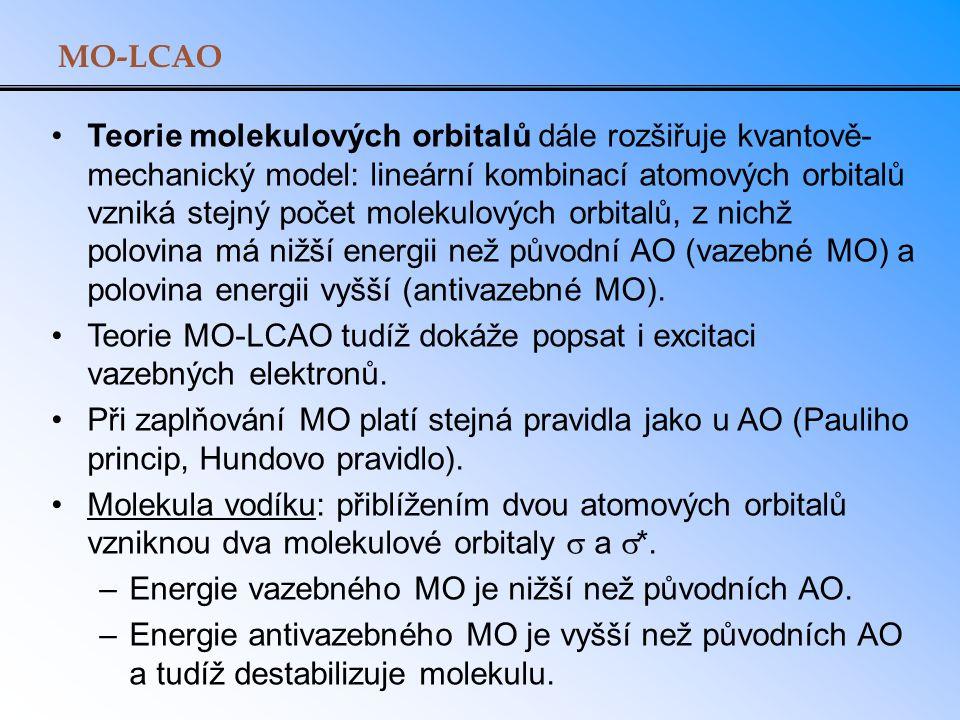 MO-LCAO