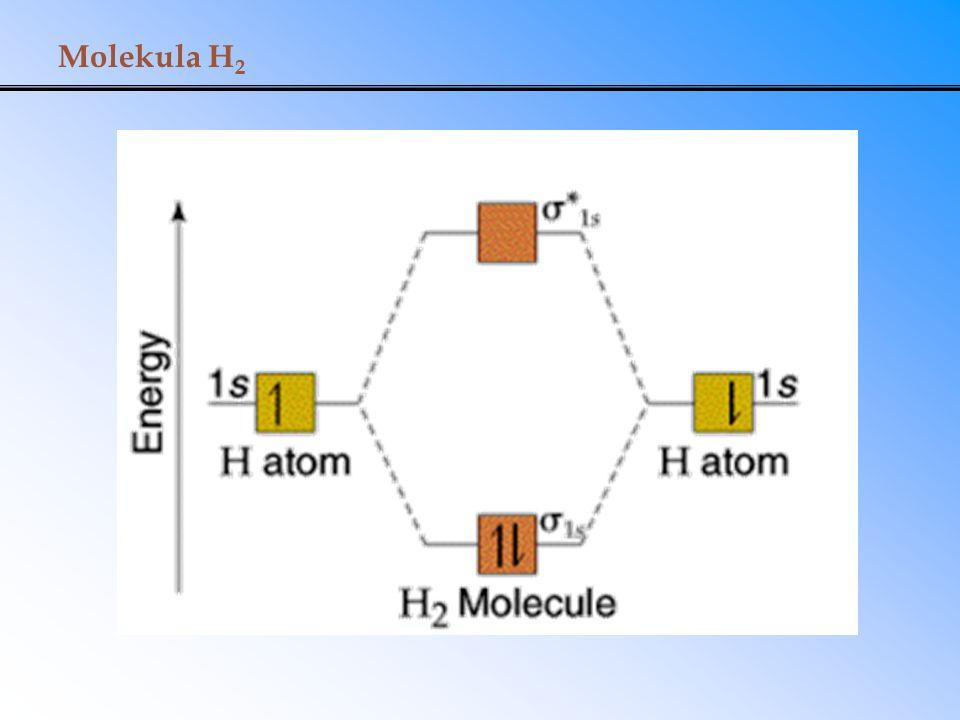 Molekula H2