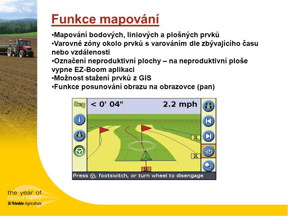 Funkce mapování Mapování bodových, liniových a plošných prvků