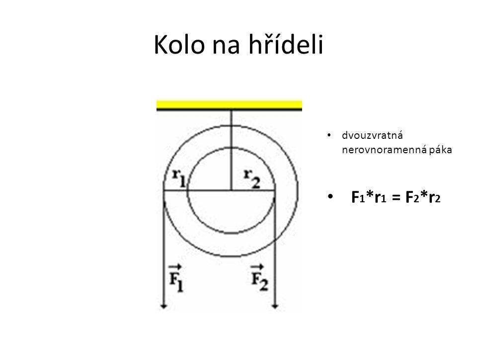 Kolo na hřídeli dvouzvratná nerovnoramenná páka F1*r1 = F2*r2