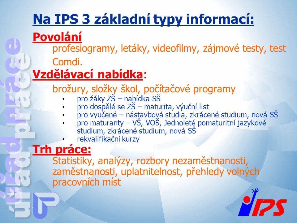 Na IPS 3 základní typy informací:
