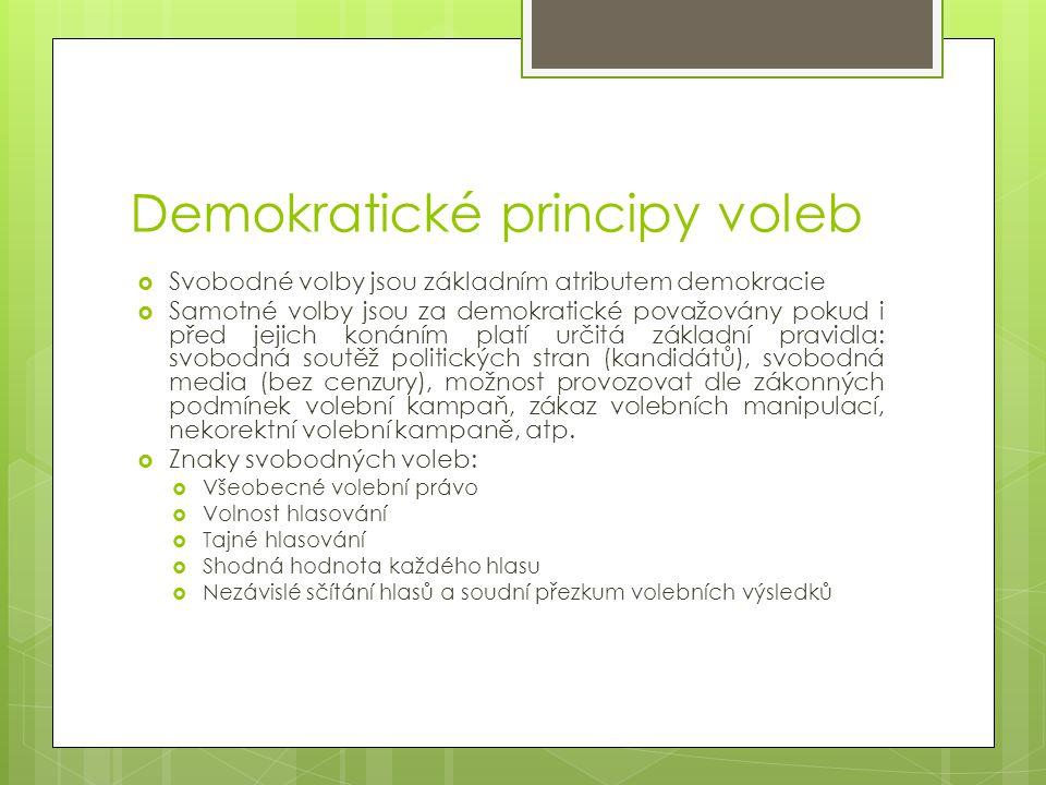 Demokratické principy voleb
