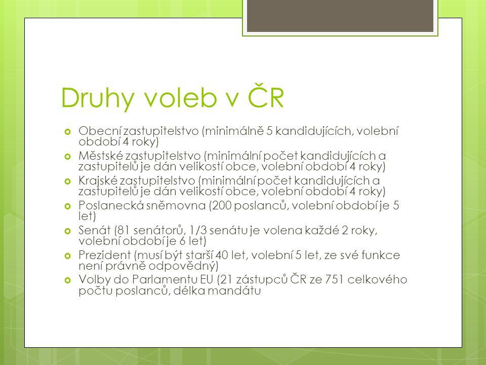 Druhy voleb v ČR Obecní zastupitelstvo (minimálně 5 kandidujících, volební období 4 roky)