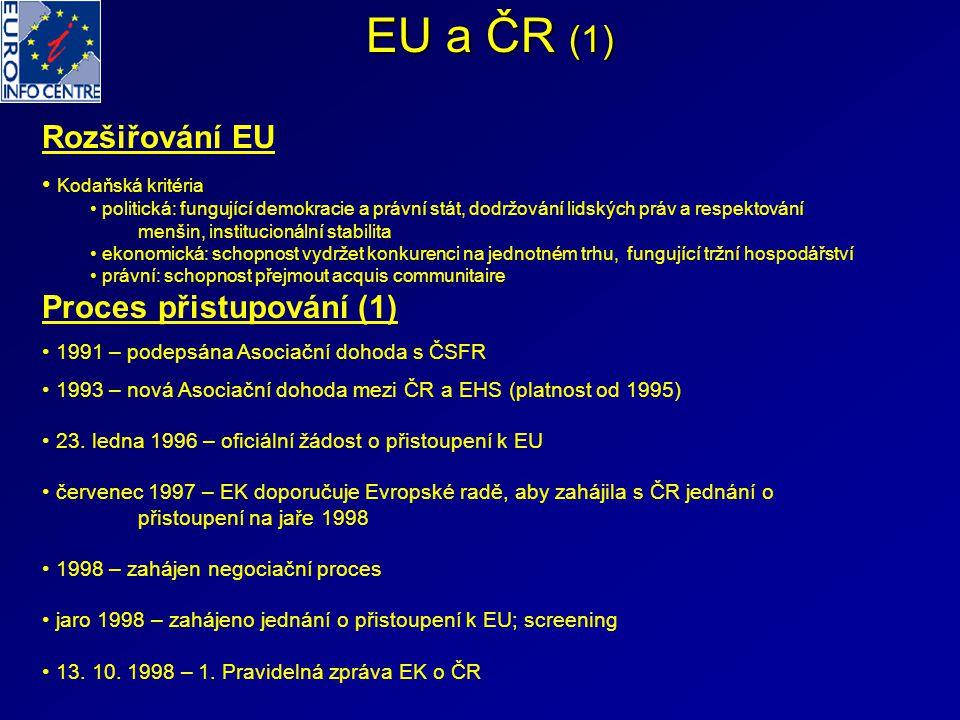 EU a ČR (1) Rozšiřování EU Proces přistupování (1) Kodaňská kritéria