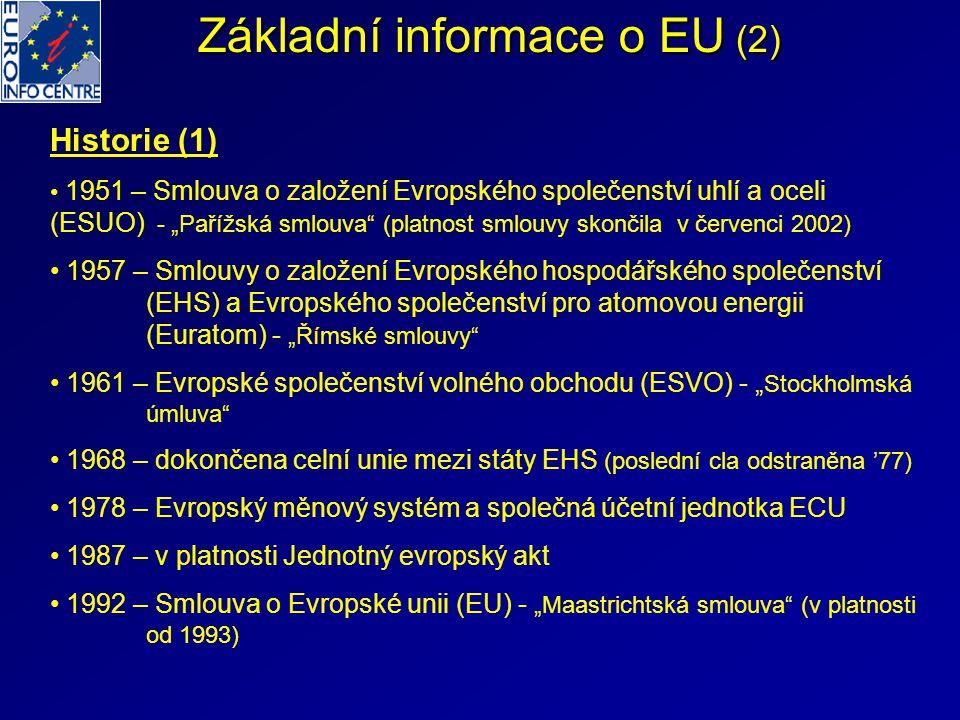 Základní informace o EU (2)