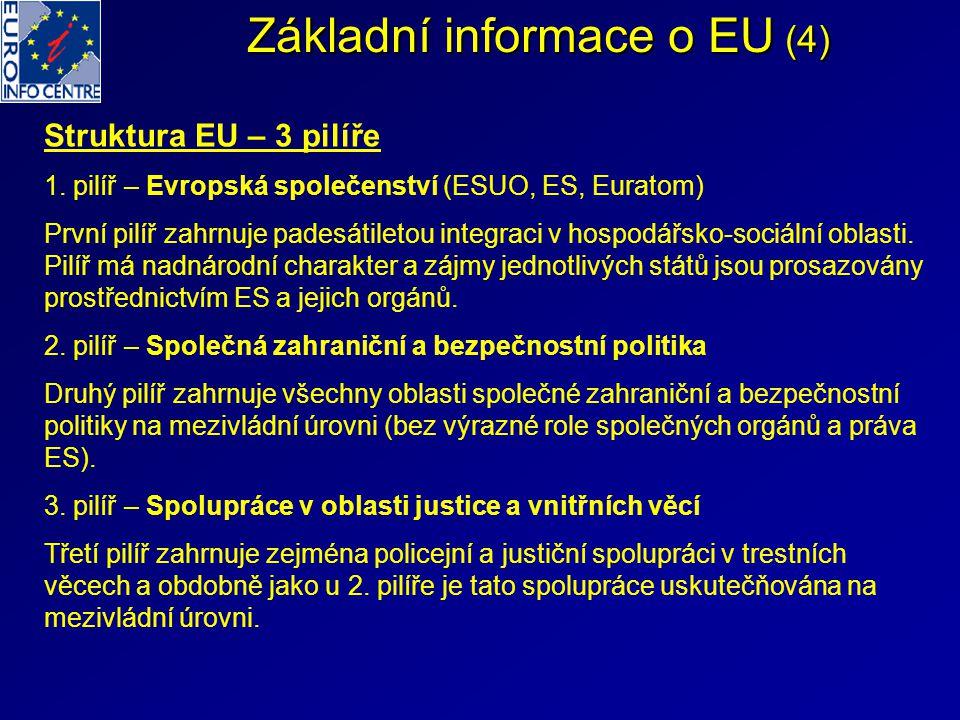 Základní informace o EU (4)