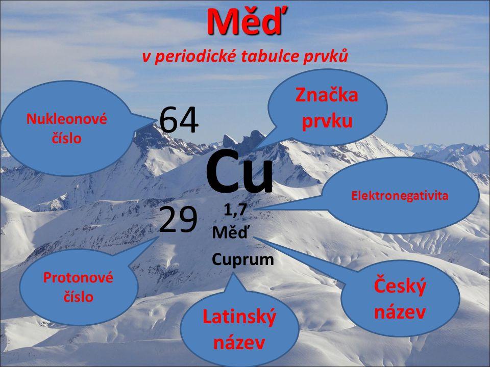 Měď v periodické tabulce prvků