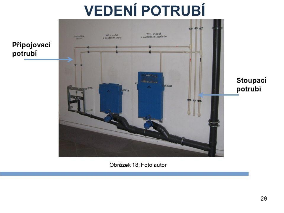 VEDENÍ POTRUBÍ Připojovací potrubí Stoupací potrubí