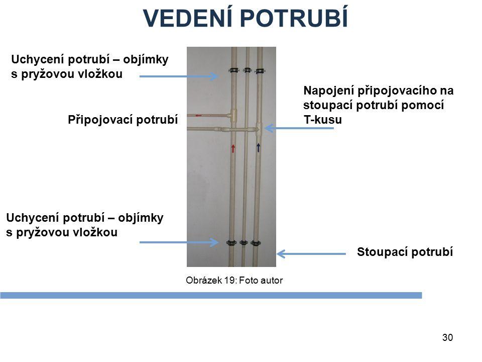 VEDENÍ POTRUBÍ Uchycení potrubí – objímky s pryžovou vložkou