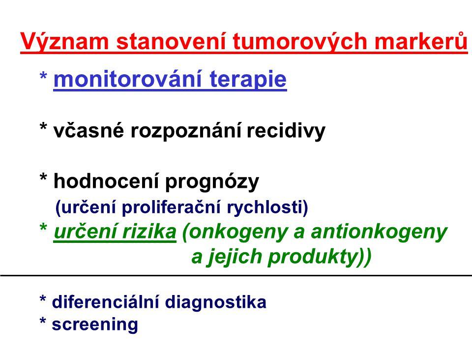 Význam stanovení tumorových markerů