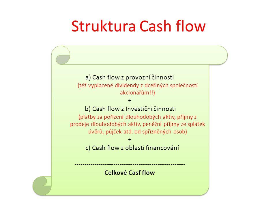 Struktura Cash flow a) Cash flow z provozní činnosti (též vyplacené dividendy z dceřiných společností akcionářům!!)