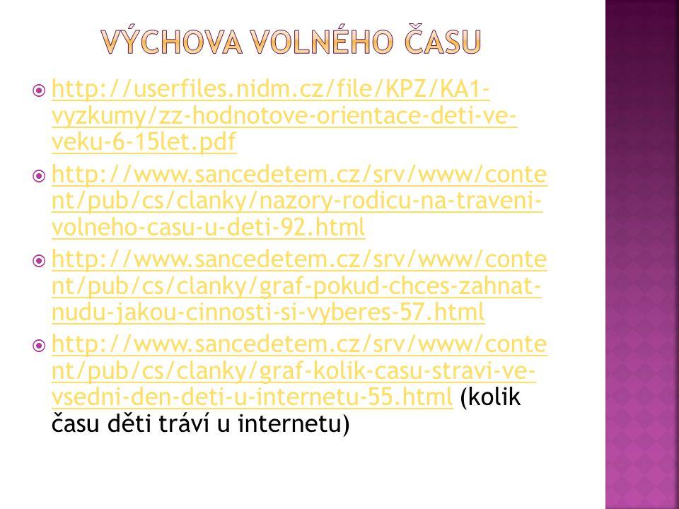 Výchova volného času http://userfiles.nidm.cz/file/KPZ/KA1- vyzkumy/zz-hodnotove-orientace-deti-ve- veku-6-15let.pdf.