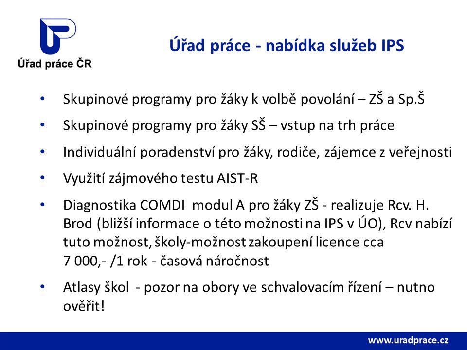 Úřad práce - nabídka služeb IPS