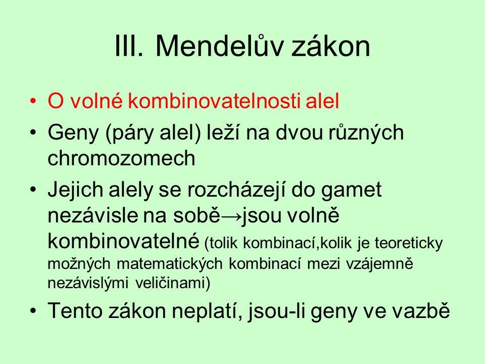 III. Mendelův zákon O volné kombinovatelnosti alel