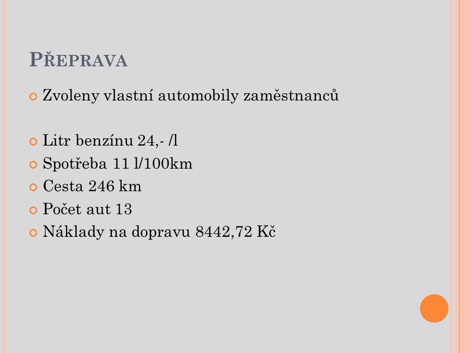 Přeprava Zvoleny vlastní automobily zaměstnanců Litr benzínu 24,- /l