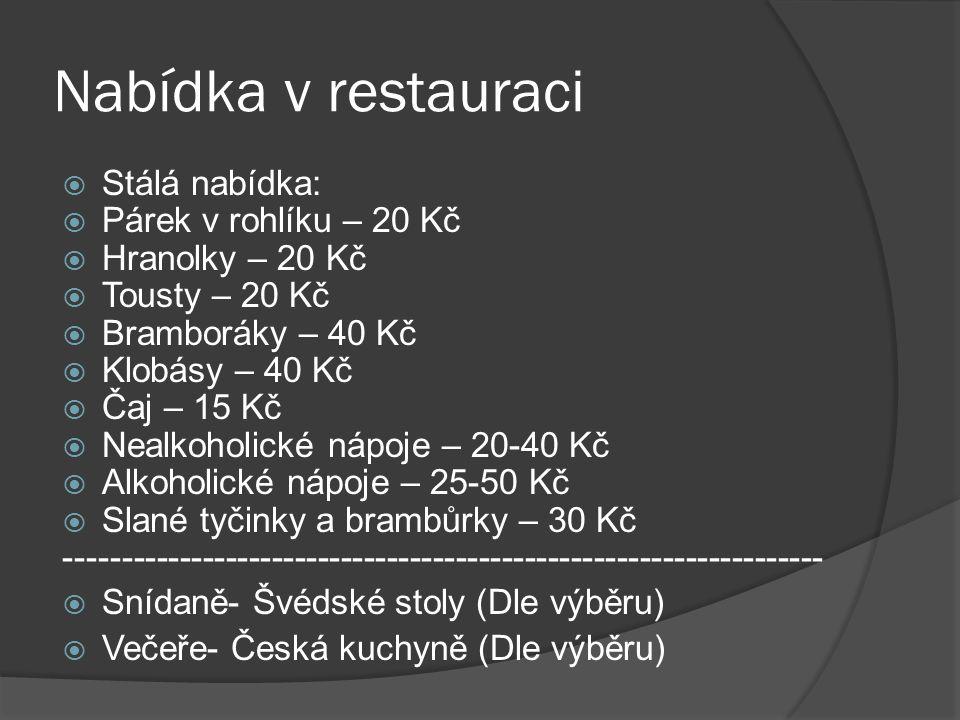 Nabídka v restauraci Stálá nabídka: Párek v rohlíku – 20 Kč