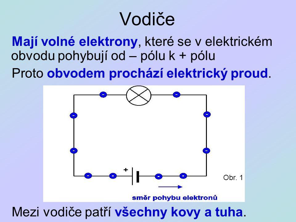 Vodiče Mají volné elektrony, které se v elektrickém obvodu pohybují od – pólu k + pólu. Proto obvodem prochází elektrický proud.