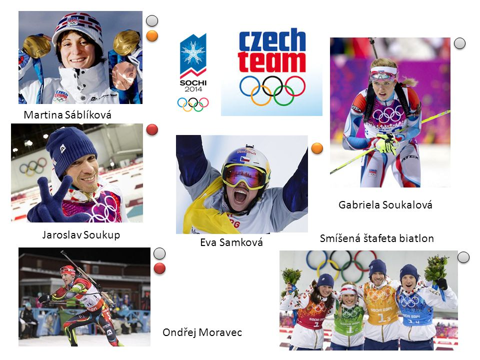 Martina Sáblíková Gabriela Soukalová. Jaroslav Soukup.