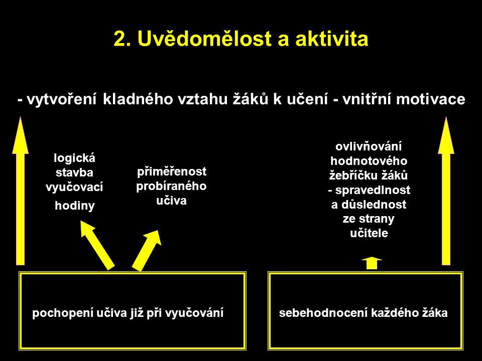 2. Uvědomělost a aktivita