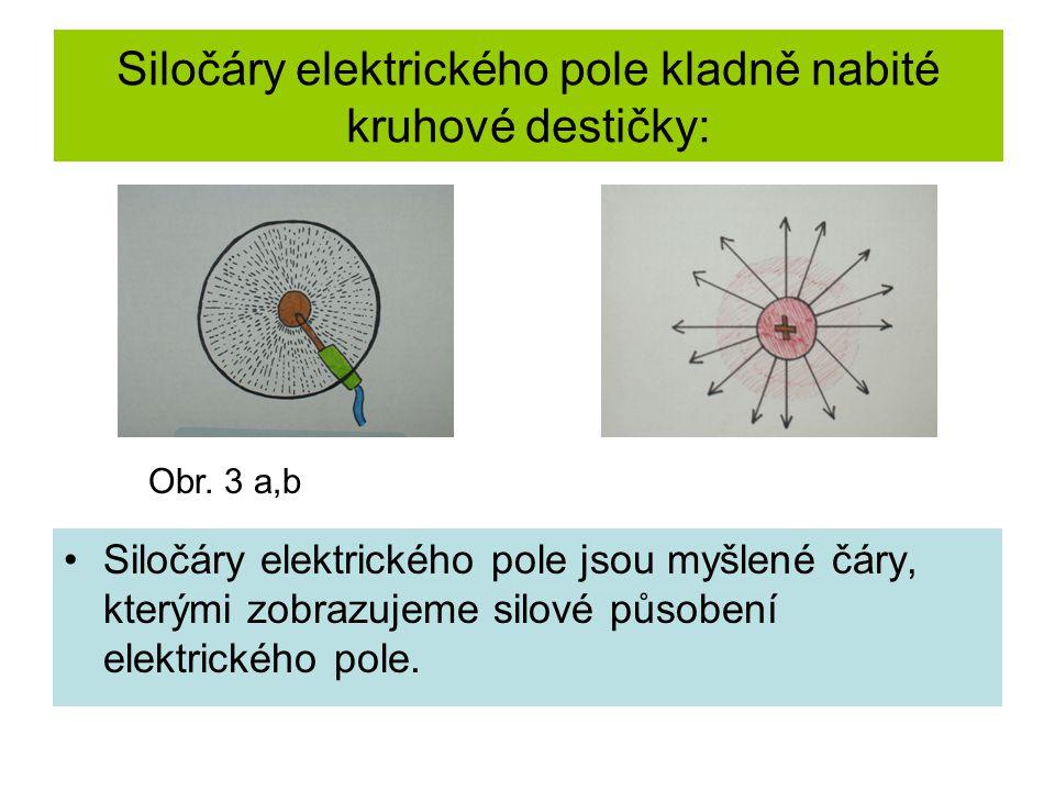 Siločáry elektrického pole kladně nabité kruhové destičky:
