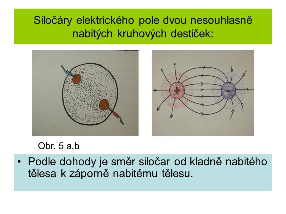 Siločáry elektrického pole dvou nesouhlasně nabitých kruhových destiček: