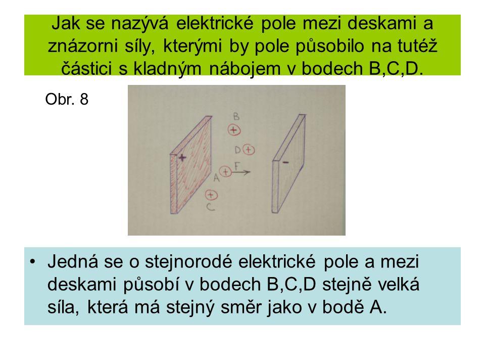Jak se nazývá elektrické pole mezi deskami a znázorni síly, kterými by pole působilo na tutéž částici s kladným nábojem v bodech B,C,D.