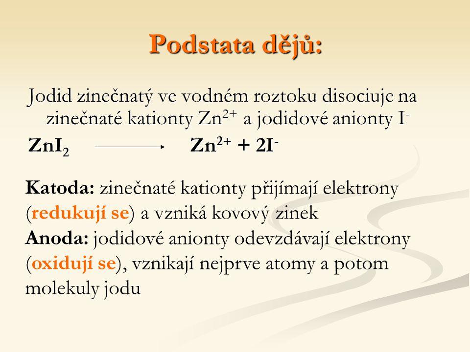 Podstata dějů: Jodid zinečnatý ve vodném roztoku disociuje na zinečnaté kationty Zn2+ a jodidové anionty I-