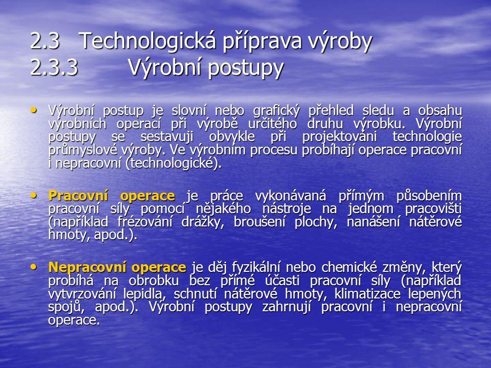 2.3 Technologická příprava výroby 2.3.3 Výrobní postupy