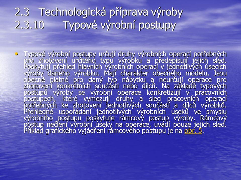 2.3 Technologická příprava výroby 2.3.10 Typové výrobní postupy