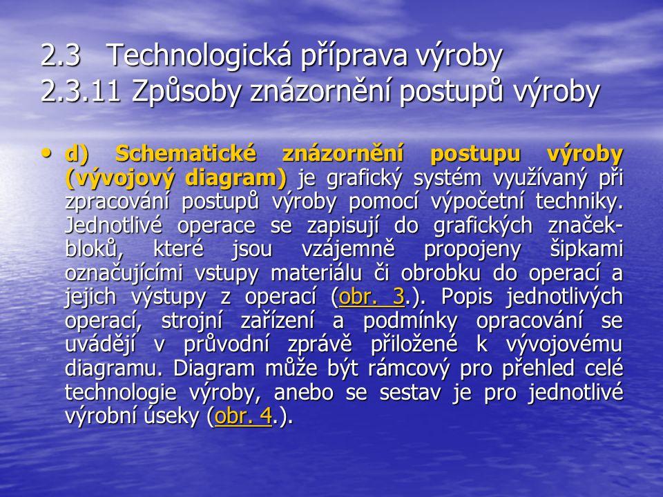 2. 3. Technologická příprava výroby 2. 3
