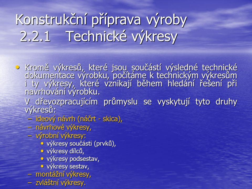 Konstrukční příprava výroby 2.2.1 Technické výkresy