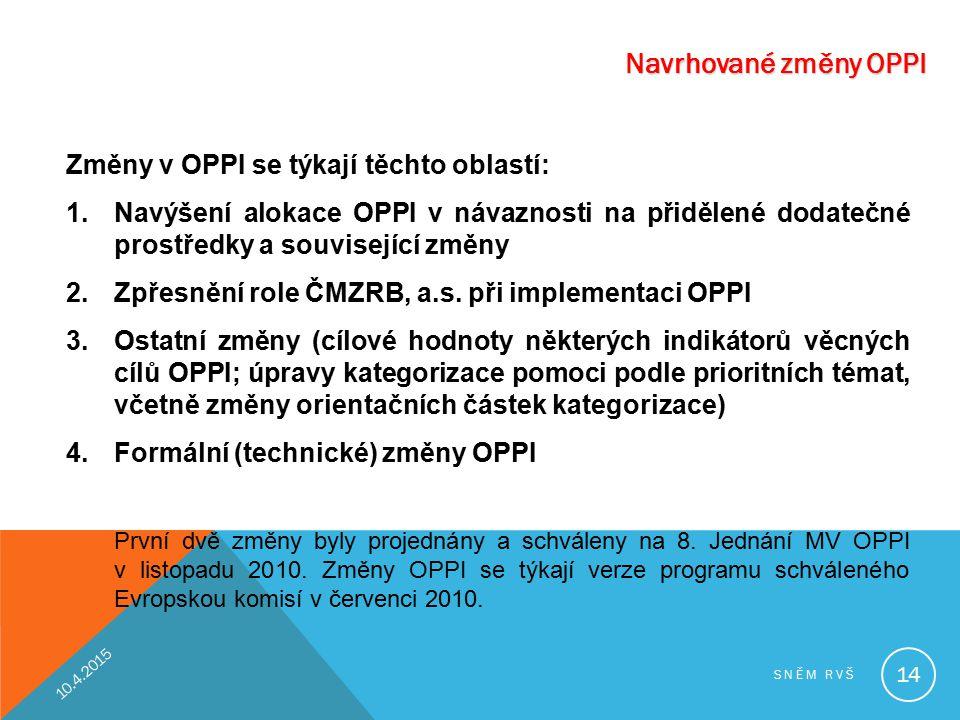 Navrhované změny OPPI Změny v OPPI se týkají těchto oblastí: