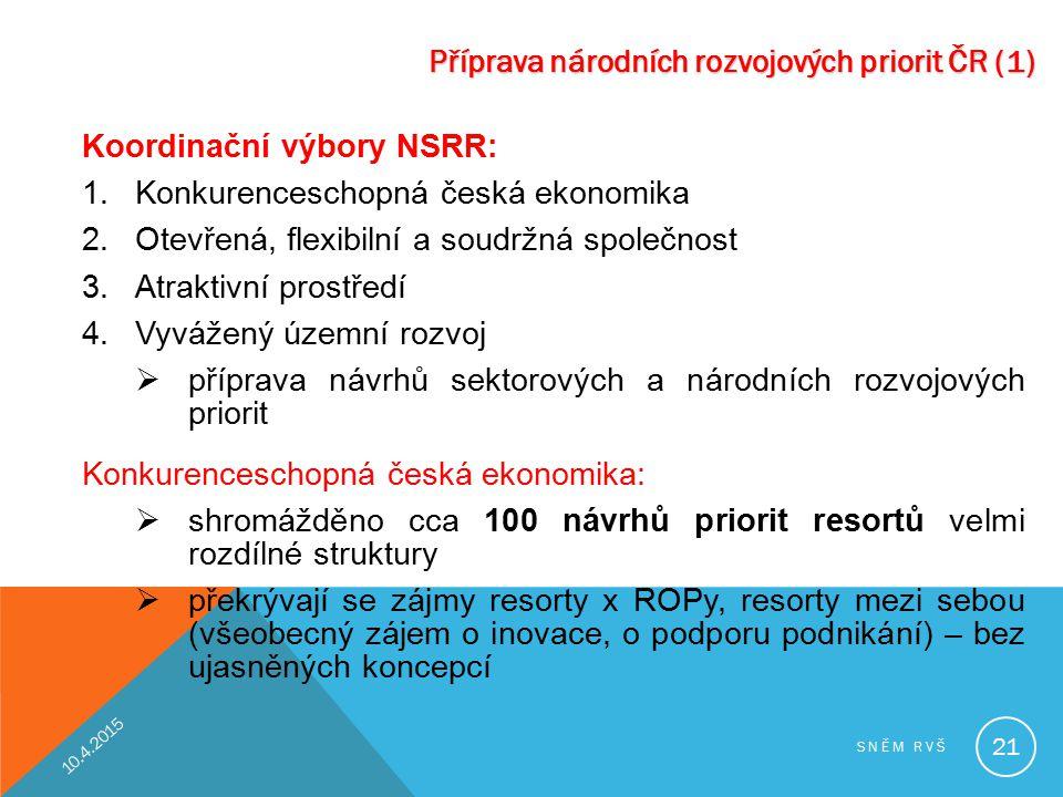 Příprava národních rozvojových priorit ČR (1)