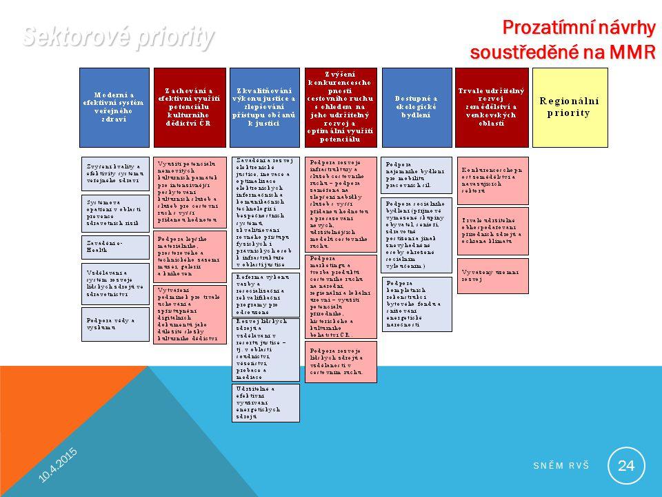 Sektorové priority Prozatímní návrhy soustředěné na MMR 10.4.2017