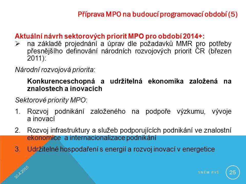 Příprava MPO na budoucí programovací období (5)