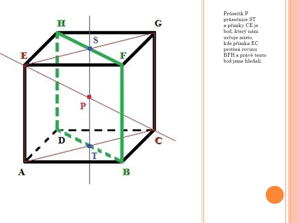 Průsečík P průsečnice ST a přímky CE je bod, který nám určuje místo, kde přímka EC protíná rovinu BFH a právě tento bod jsme hledali.