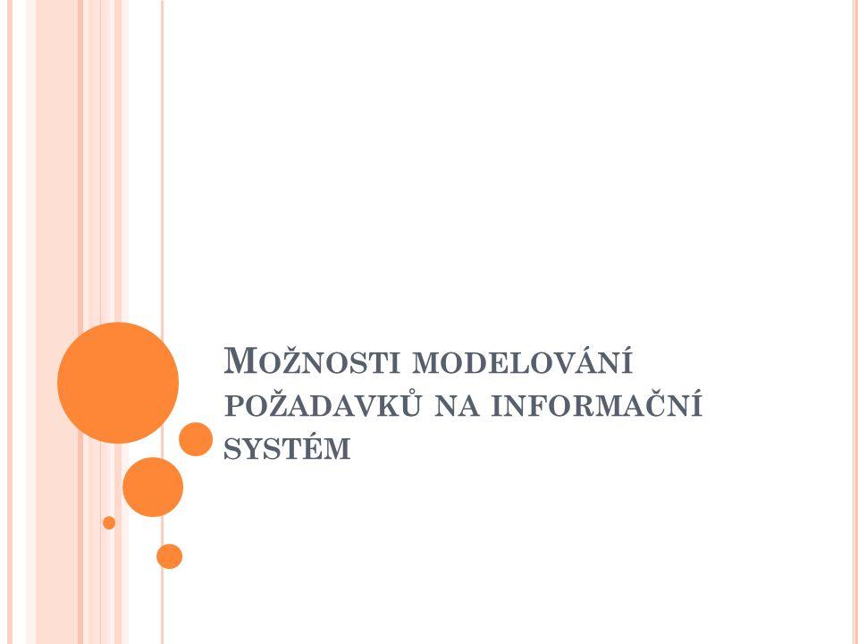 Možnosti modelování požadavků na informační systém