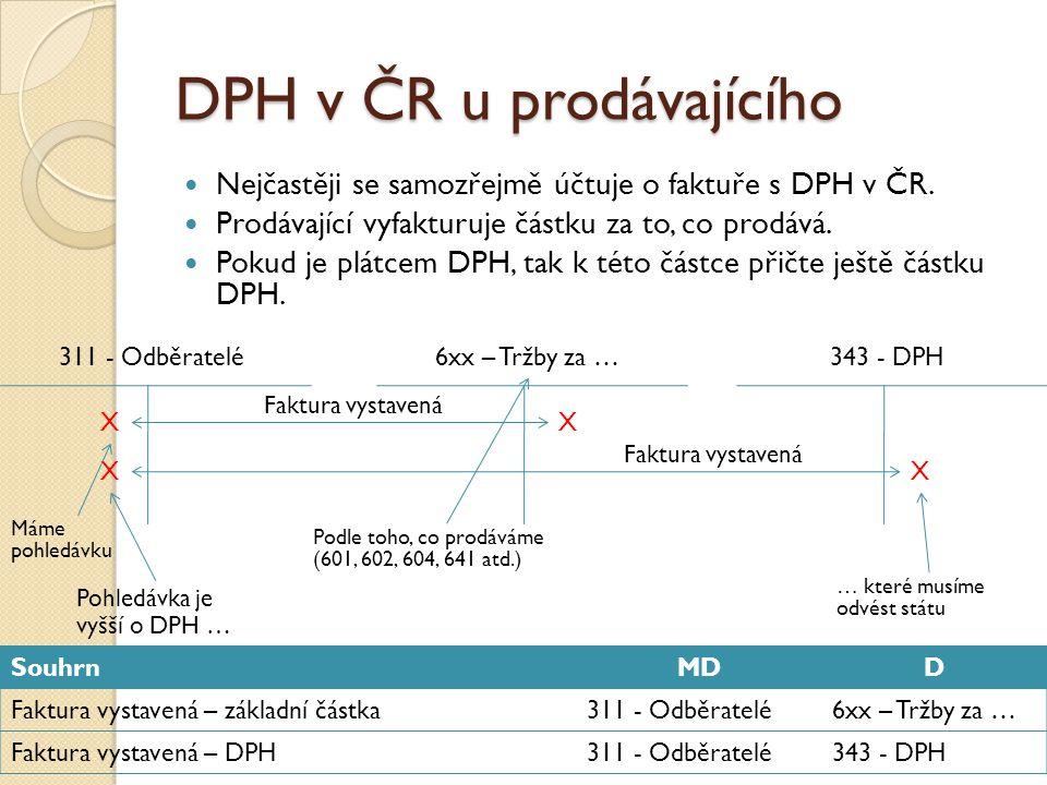 DPH v ČR u prodávajícího