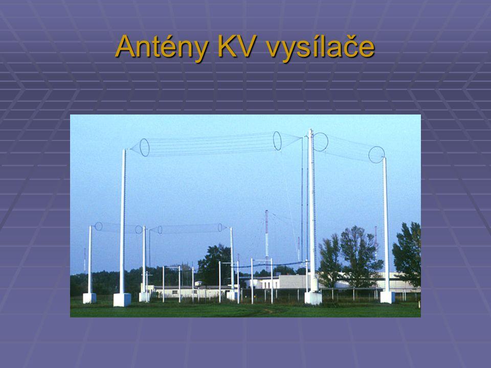 Antény KV vysílače