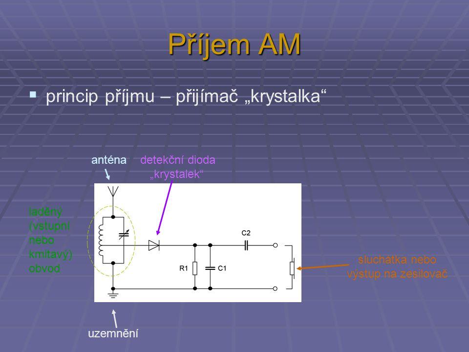 """Příjem AM princip příjmu – přijímač """"krystalka anténa detekční dioda"""