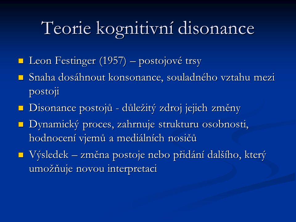 Teorie kognitivní disonance