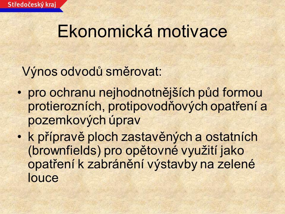 Ekonomická motivace Výnos odvodů směrovat: