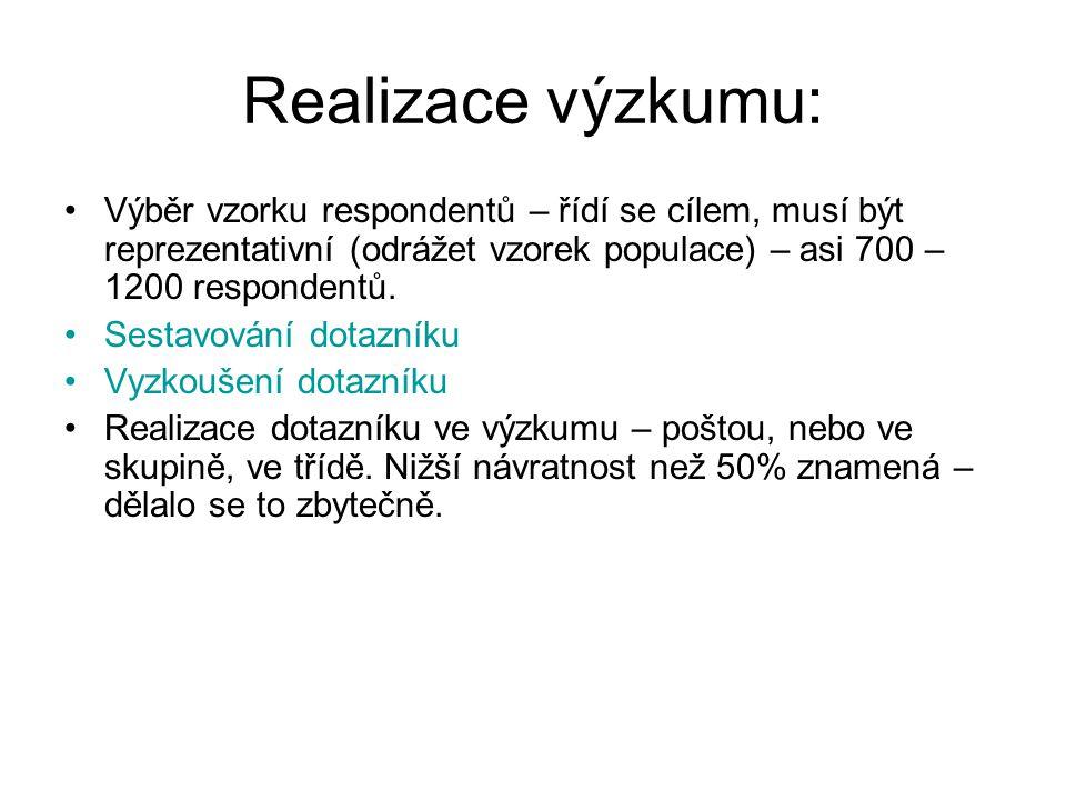 Realizace výzkumu: Výběr vzorku respondentů – řídí se cílem, musí být reprezentativní (odrážet vzorek populace) – asi 700 – 1200 respondentů.